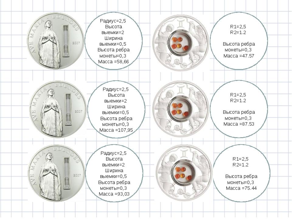 Радиус=2,5 Высота выемки=2 Ширина выемки=0,5 Высота ребра монеты=0,3 Масса =5...