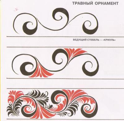 http://doc4web.ru/uploads/files/98/99299/hello_html_37b14c2c.jpg
