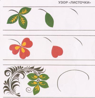 http://doc4web.ru/uploads/files/98/99299/hello_html_m6724a97d.jpg