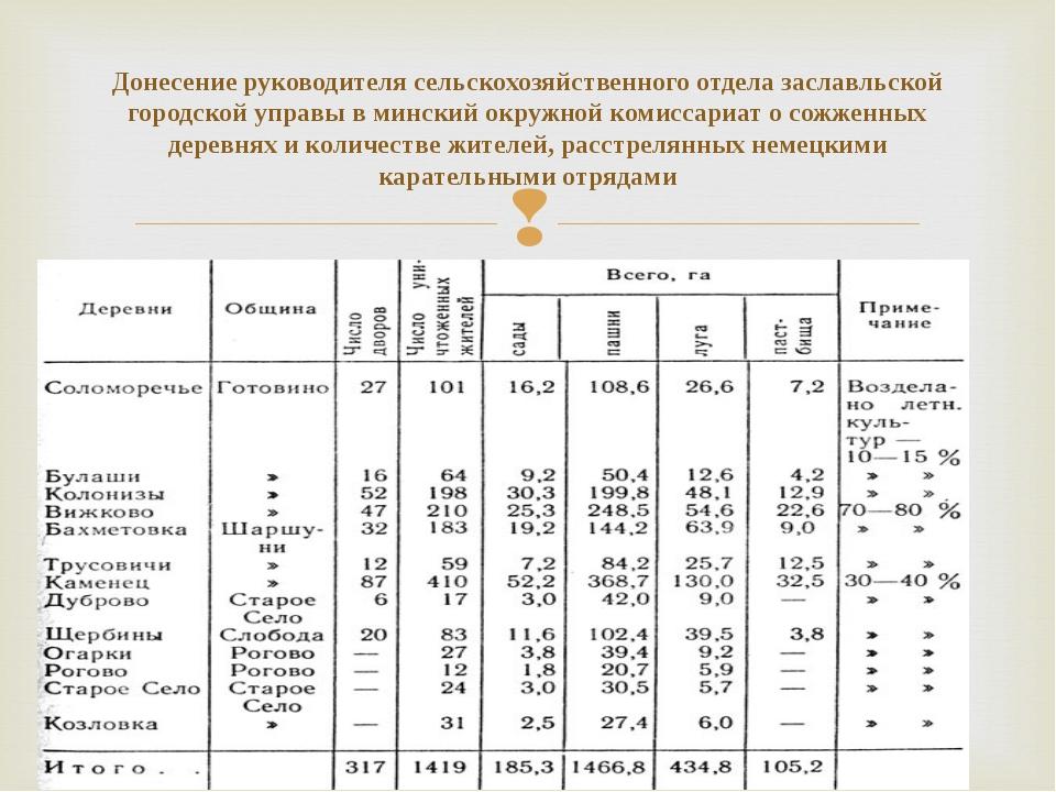 Донесение руководителя сельскохозяйственного отдела заславльской городской уп...