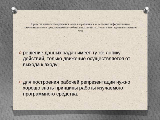 Представленная схема решения задач, направленных на освоение информационно-к...