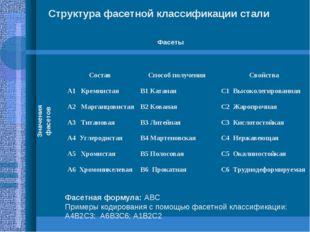 Структура фасетной классификации стали Фасеты Значения фасетов Фасетная форму