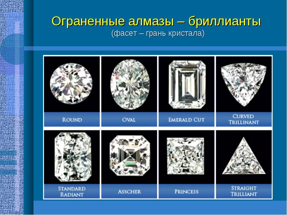 Ограненные алмазы – бриллианты (фасет – грань кристала)