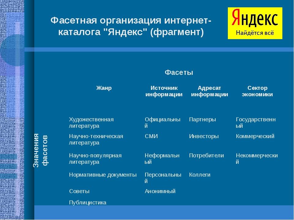 "Фасетная организация интернет-каталога ""Яндекс"" (фрагмент) Фасеты Значения фа..."