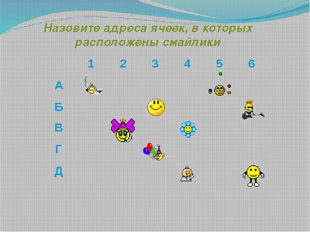 Назовите адреса ячеек, в которых расположены смайлики Хошеутово, 2012г. 1 2 3...