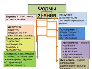 Формы знания Научное – объективное, истинное знание Донаучное – прототип, пре