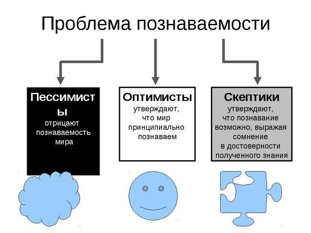 Проблема познаваемости Пессимисты отрицают познаваемость мира Оптимисты утвер...