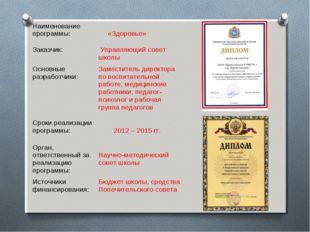 Наименование программы: «Здоровье» Заказчик:  Управляющий совет школы Основ