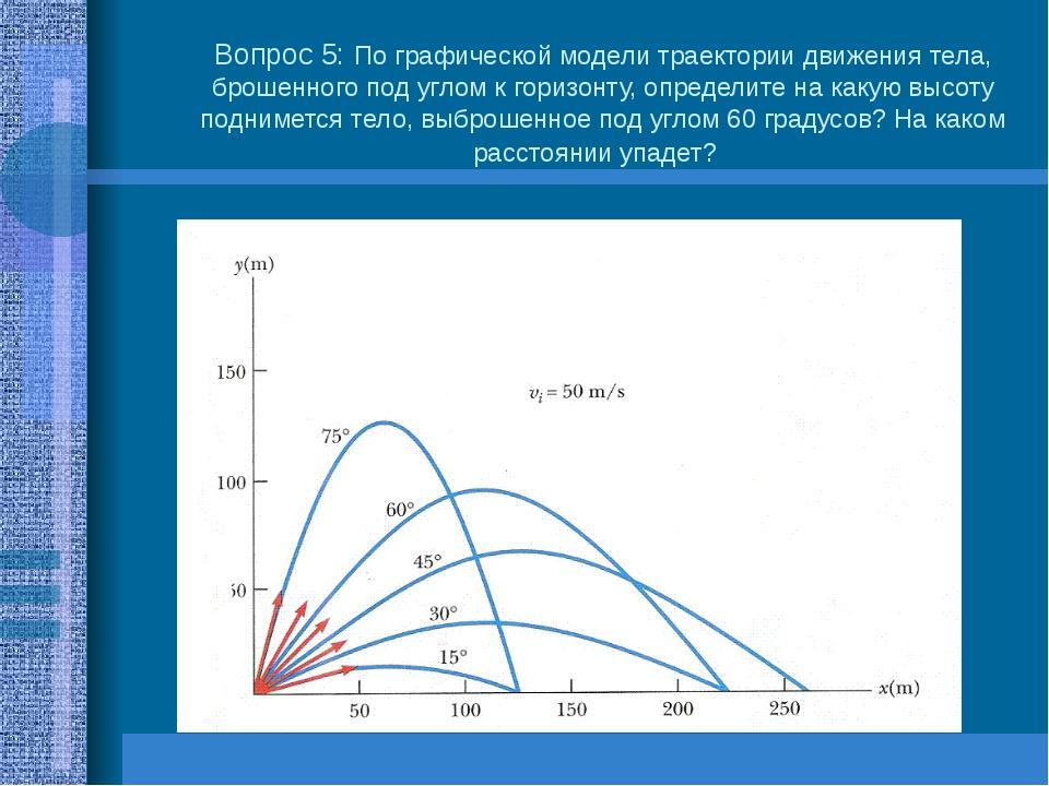 Вопрос 5: По графической модели траектории движения тела, брошенного под угло...