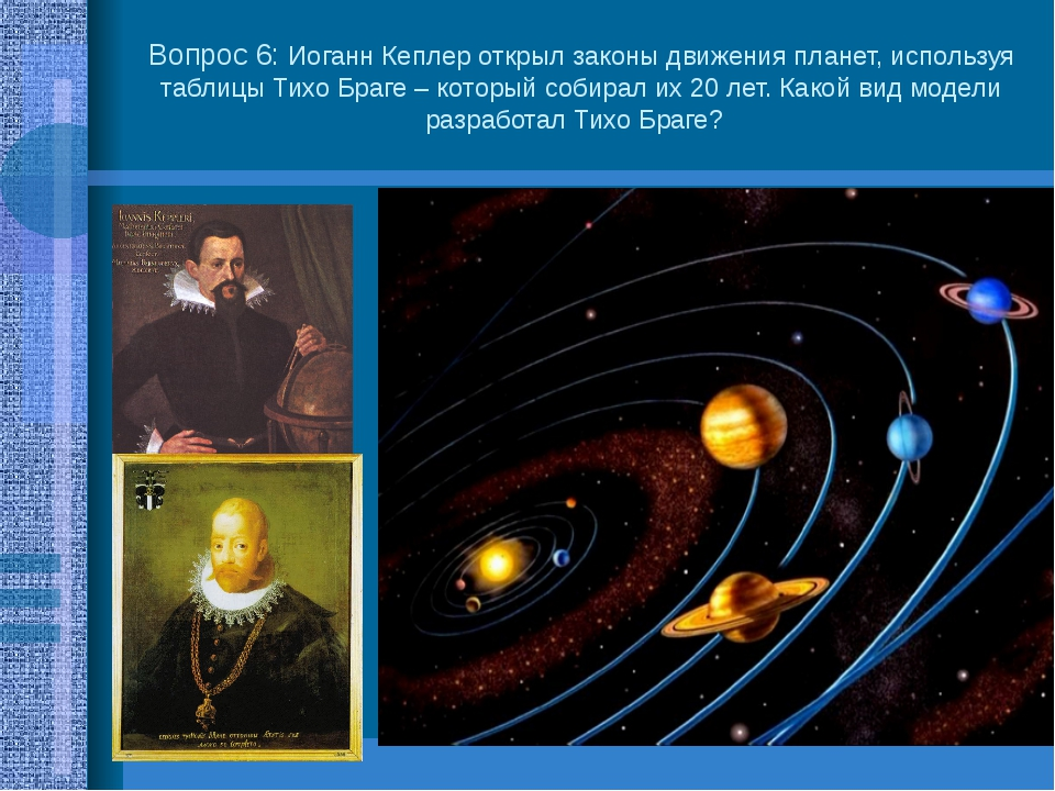 Вопрос 6: Иоганн Кеплер открыл законы движения планет, используя таблицы Тихо...