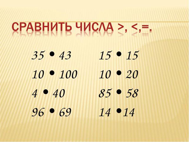 35 • 4315 • 15 10 • 10010 • 20 4 • 4085 • 58 96 • 6914 •14