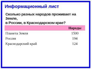 Сколько разных народов проживает на Земле, в России, в Краснодарском крае? Ин