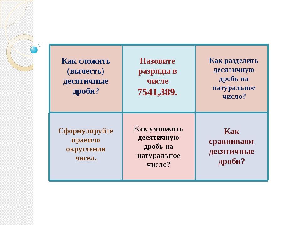 Вольвачёва (Сидорова) Анастасия Фёдоровна 2. Найдите значения выражений: а) 2...