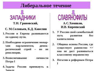 Либеральное течение Т.Н. Грановский, С. М.Соловьев, К.Д. Кавелин А.С.Хомяков,