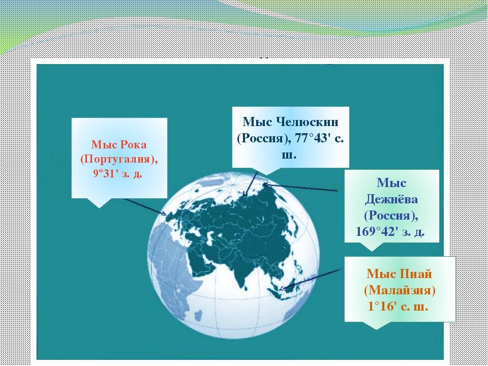 Путешествуем по крайним материковым точкам материка Евразии Мыс Челюскин (Рос...