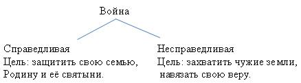 http://festival.1september.ru/articles/642065/img1.jpg