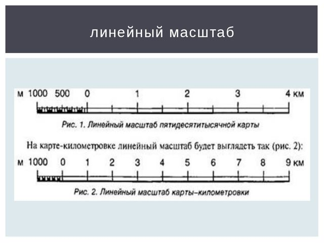 линейный масштаб