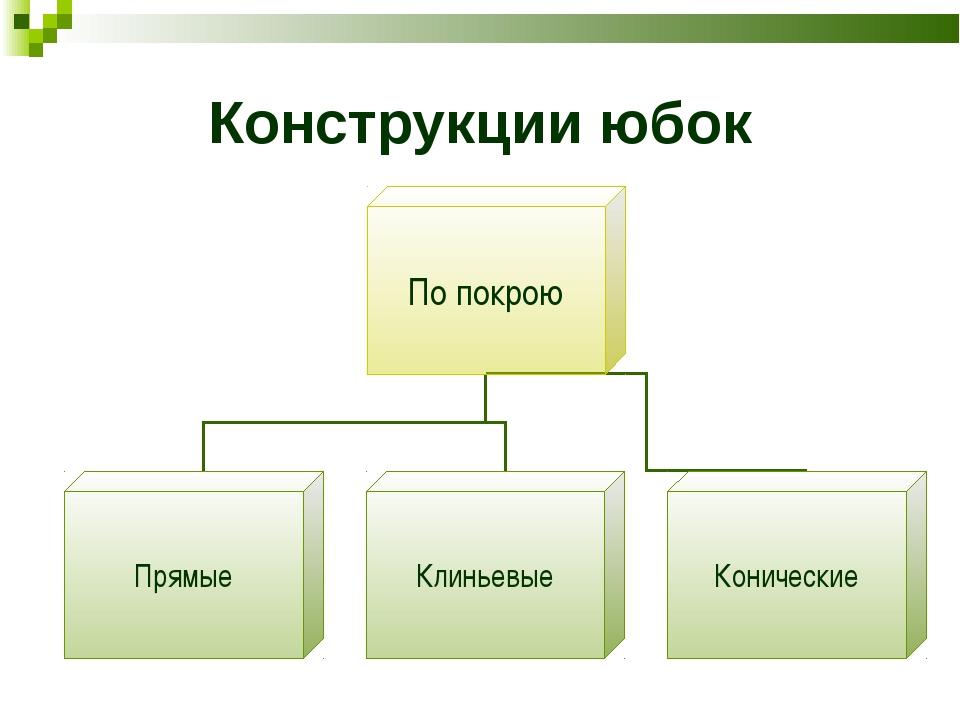Конструкции юбок