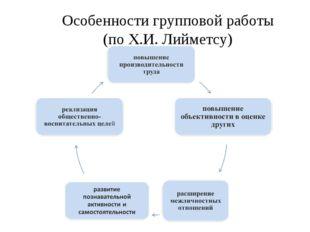 Особенности групповой работы (по Х.И. Лийметсу)