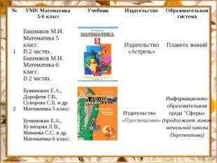 № УМК Математика 5-6 класс Учебник Издательство Образовательная система 1 Баш
