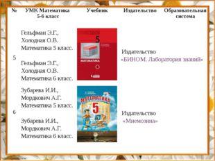 № УМК Математика 5-6 класс Учебник Издательство Образовательная система 5 Гел