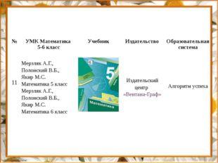 № УМК Математика 5-6 класс Учебник Издательство Образовательная система 11 Ме