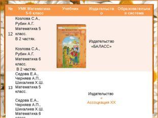 № УМК Математика 5-6 класс Учебник Издательство Образовательная система 12 Ко