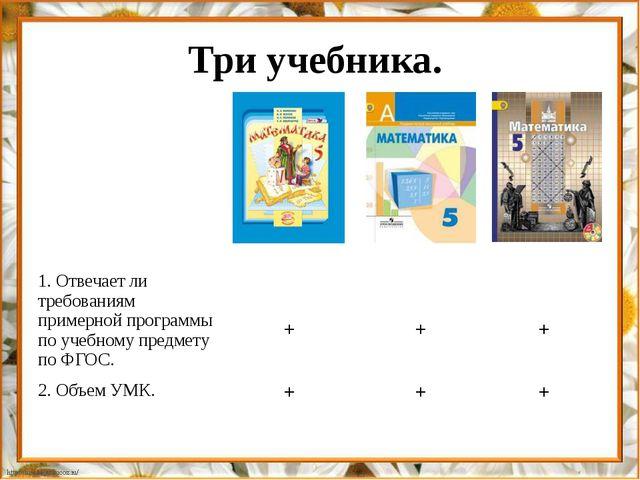 Три учебника. 1. Отвечает ли требованиям примерной программы по учебному пред...