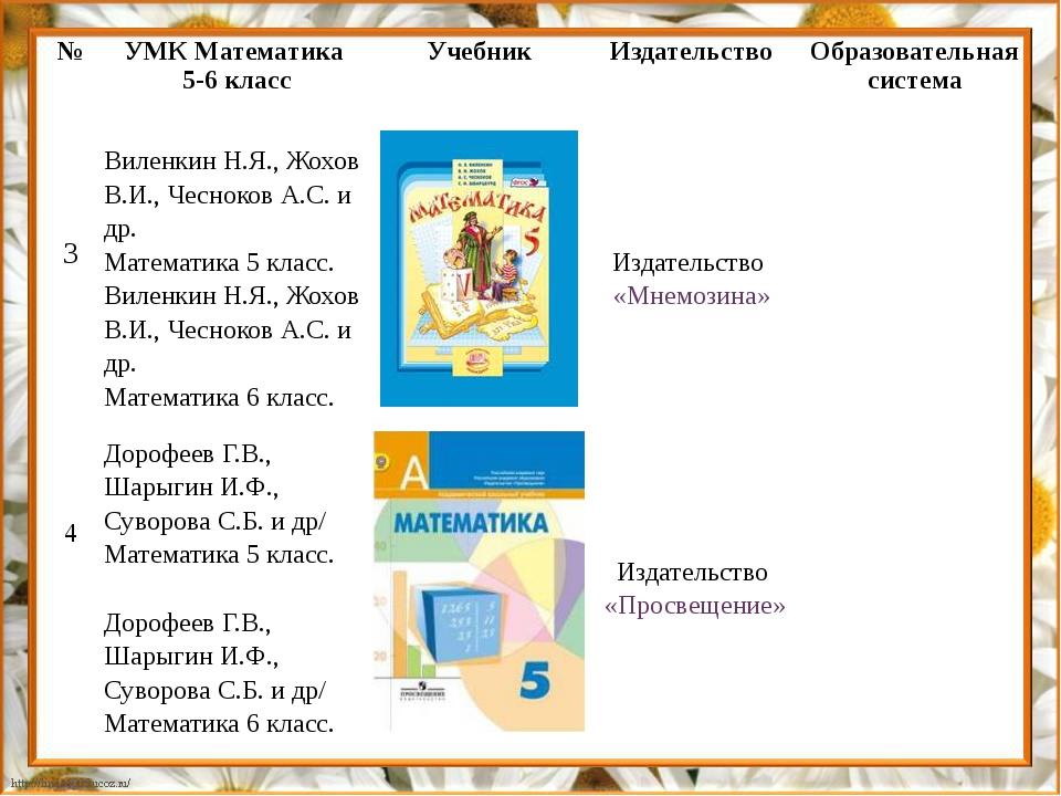 № УМК Математика 5-6 класс Учебник Издательство Образовательная система 3 Вил...
