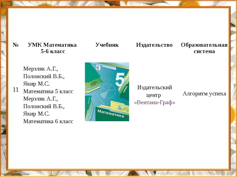 № УМК Математика 5-6 класс Учебник Издательство Образовательная система 11 Ме...