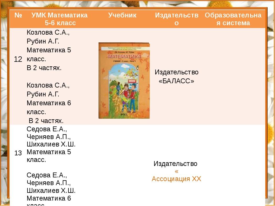 № УМК Математика 5-6 класс Учебник Издательство Образовательная система 12 Ко...