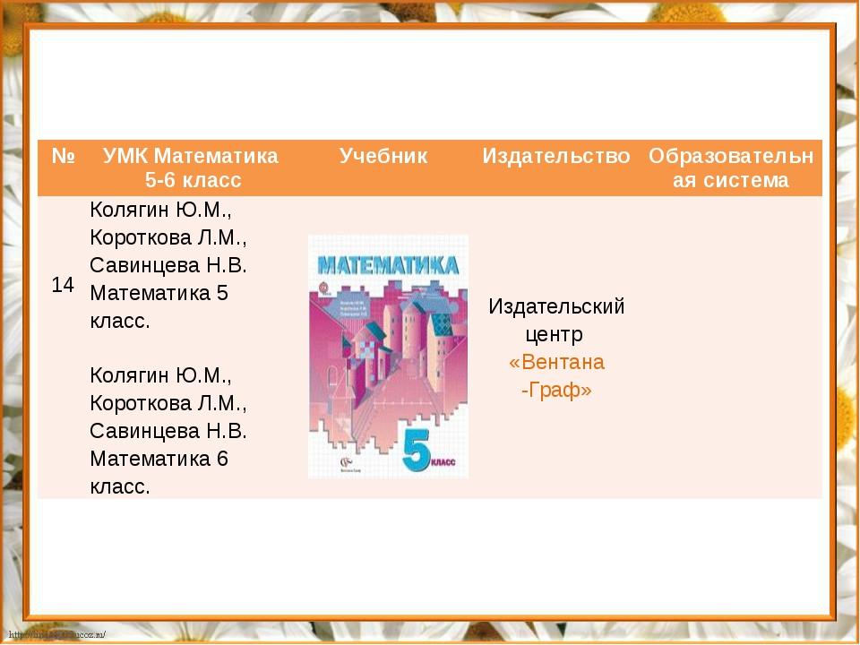 № УМК Математика 5-6 класс Учебник Издательство Образовательная система 14 Ко...