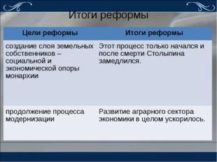 Итоги реформы Цели реформыИтоги реформы создание слоя земельных собственнико