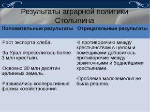 Результаты аграрной политики Столыпина Положительные результатыОтрицательные