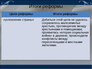 Итоги реформы Цели реформыИтоги реформы «успокоение страны» Добиться этой ц