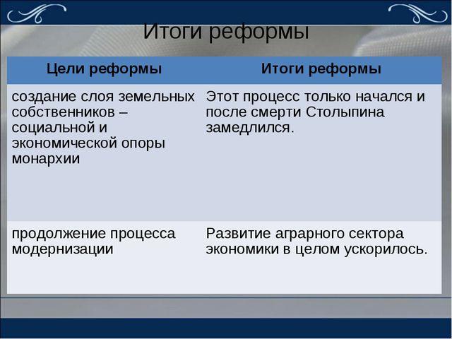 Итоги реформы Цели реформыИтоги реформы создание слоя земельных собственнико...