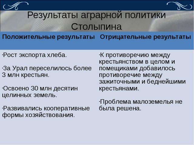 Результаты аграрной политики Столыпина Положительные результатыОтрицательные...