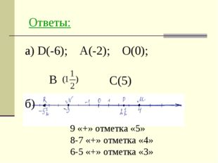 Ответы: б) а) D(-6); А(-2); O(0); В C(5) 9 «+» отметка «5» 8-7 «+» отметка «4