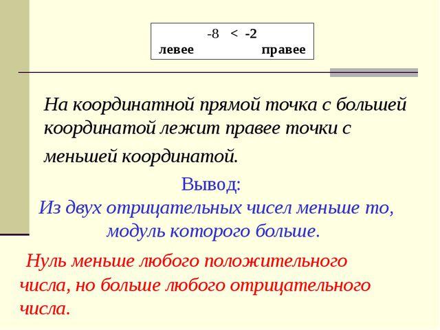 -8 < -2 левее правее На координатной прямой точка с большей координатой лежит...