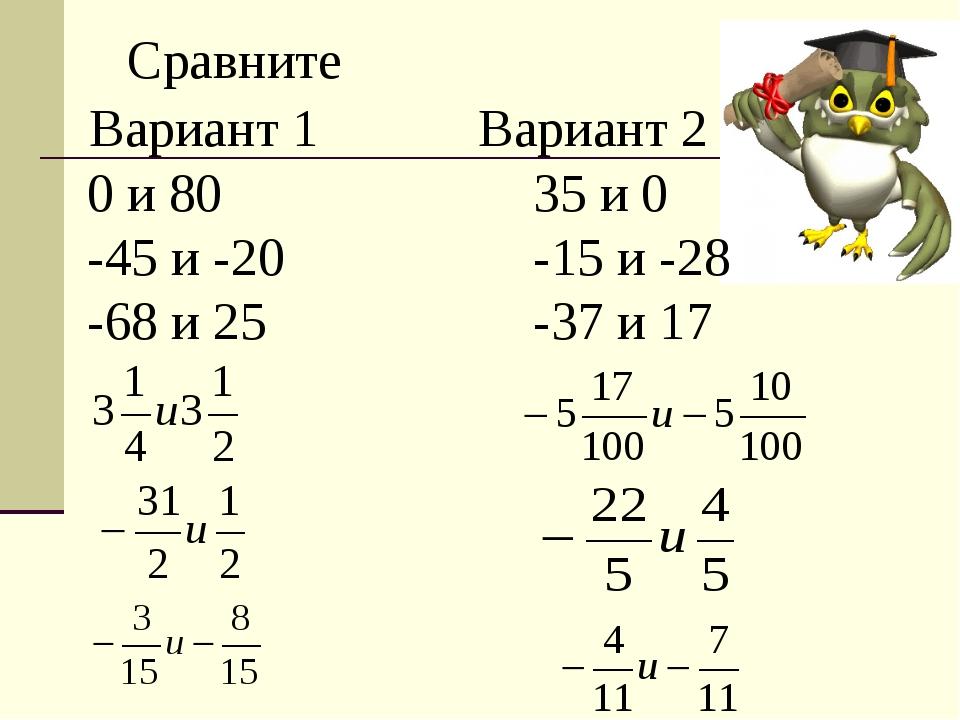 Сравните Вариант 1 Вариант 2 0 и 80 -45 и -20 -68 и 25 35 и 0 -15 и -28 -37 и...