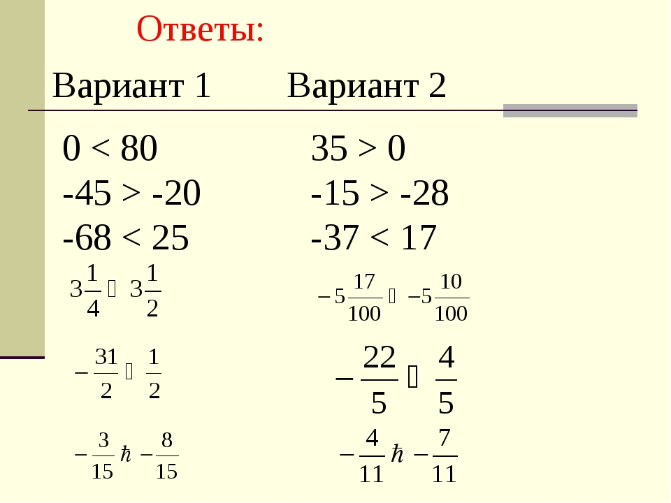 Ответы: Вариант 1 Вариант 2 0 < 80 -45 > -20 -68 < 25 35 > 0 -15 > -28 -37 < 17