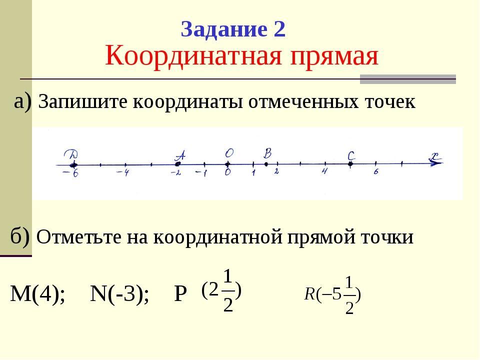 Задание 2 Координатная прямая а) Запишите координаты отмеченных точек б) Отме...