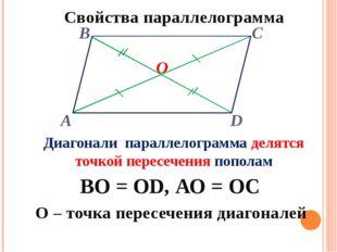 Свойства параллелограмма Диагонали параллелограмма делятся точкой пересечени