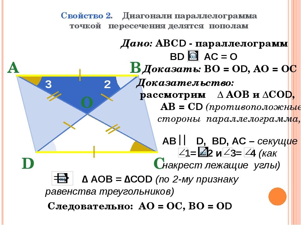 Свойство 2. Диагонали параллелограмма точкой пересечения делятся пополам В А...