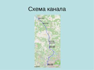 Схема канала