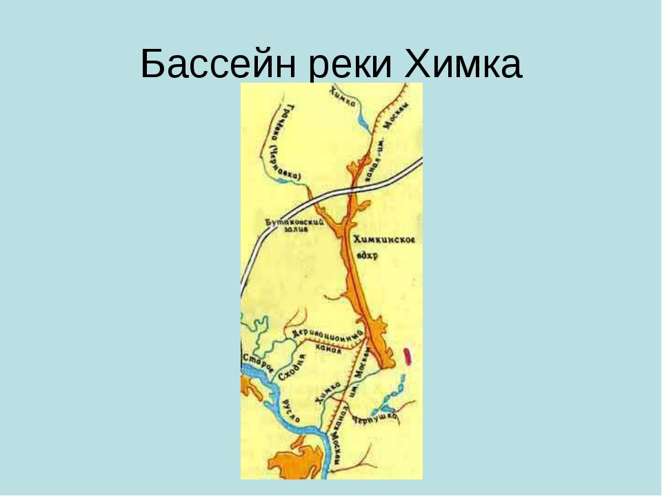 Бассейн реки Химка