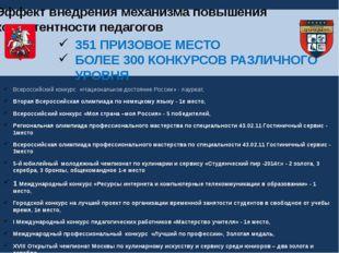 Всероссийский конкурс «Национальное достояние России» - лауреат, Вторая Всеро