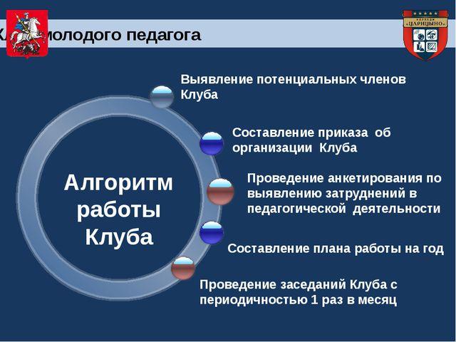 Составление приказа об организации Клуба Алгоритм работы Клуба Проведение ан...