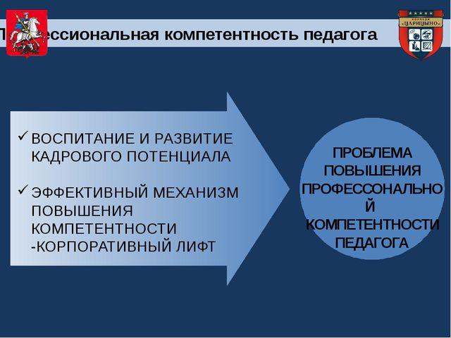 ПРОБЛЕМА ПОВЫШЕНИЯ ПРОФЕССОНАЛЬНОЙ КОМПЕТЕНТНОСТИ ПЕДАГОГА Профессиональная...