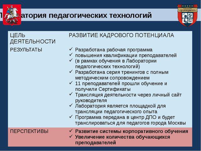 Лаборатория педагогических технологий ЦЕЛЬДЕЯТЕЛЬНОСТИ РАЗВИТИЕ КАДРОВОГО ПО...
